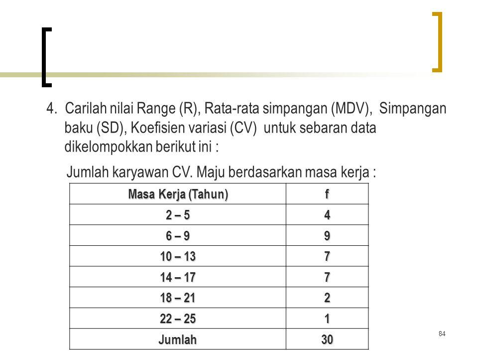 84 4. Carilah nilai Range (R), Rata-rata simpangan (MDV), Simpangan baku (SD), Koefisien variasi (CV) untuk sebaran data dikelompokkan berikut ini : M