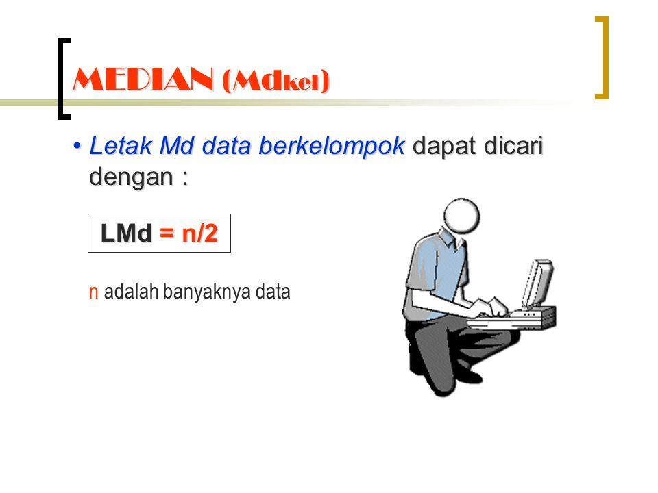 MEDIAN (Md kel ) LMd = n/2 Letak Md data berkelompok dapat dicari dengan :Letak Md data berkelompok dapat dicari dengan : n adalah banyaknya data