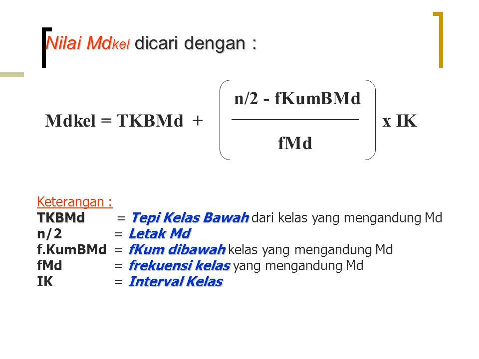Nilai Md kel dicari dengan : n/2 - fKumBMd Mdkel = TKBMd + x IK fMd Keterangan : TKBMd Tepi Kelas Bawah TKBMd = Tepi Kelas Bawah dari kelas yang menga