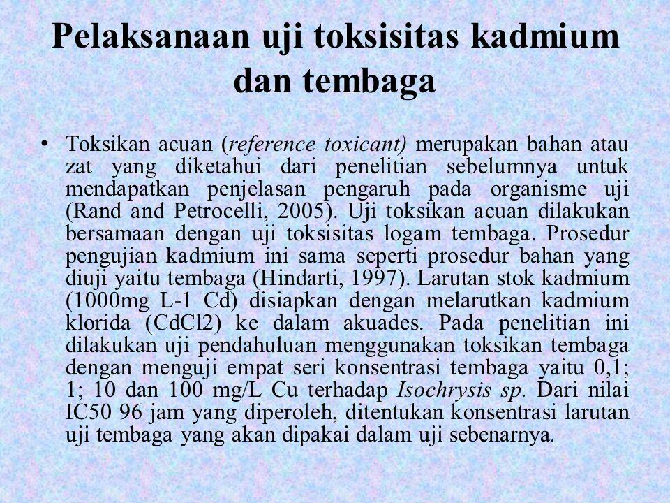 Pelaksanaan uji toksisitas kadmium dan tembaga Toksikan acuan (reference toxicant) merupakan bahan atau zat yang diketahui dari penelitian sebelumnya