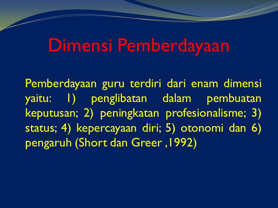 Dimensi Pemberdayaan Pemberdayaan guru terdiri dari enam dimensi yaitu: 1) penglibatan dalam pembuatan keputusan; 2) peningkatan profesionalisme; 3) s