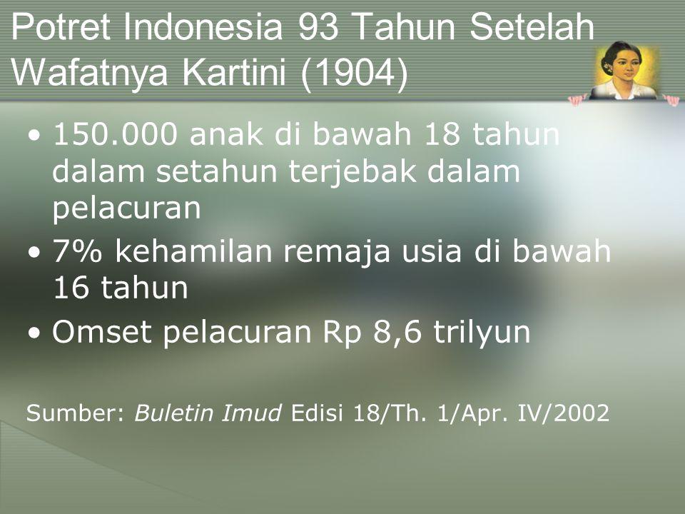 Potret Indonesia 93 Tahun Setelah Wafatnya Kartini (1904) 150.000 anak di bawah 18 tahun dalam setahun terjebak dalam pelacuran 7% kehamilan remaja us
