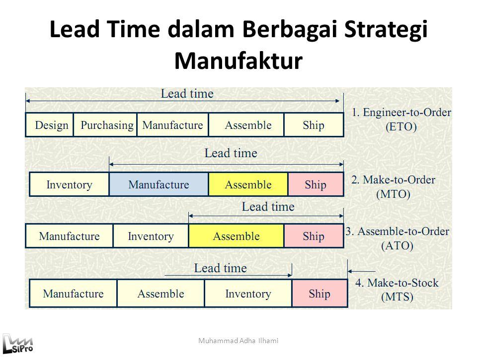 Lead Time dalam Berbagai Strategi Manufaktur Muhammad Adha Ilhami