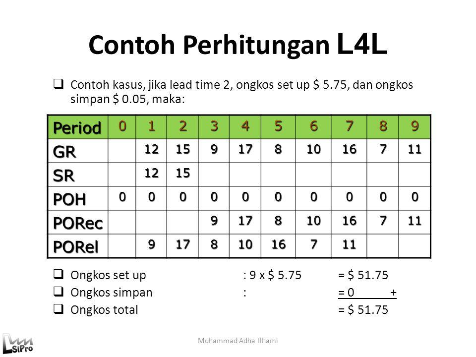 Contoh Perhitungan L4L Muhammad Adha IlhamiPeriod0123456789GR121591781016711 SR1215 POH0000000000 PORec91781016711 PORel91781016711  Ongkos set up : 9 x $ 5.75= $ 51.75  Ongkos simpan:= 0 +  Ongkos total = $ 51.75  Contoh kasus, jika lead time 2, ongkos set up $ 5.75, dan ongkos simpan $ 0.05, maka: