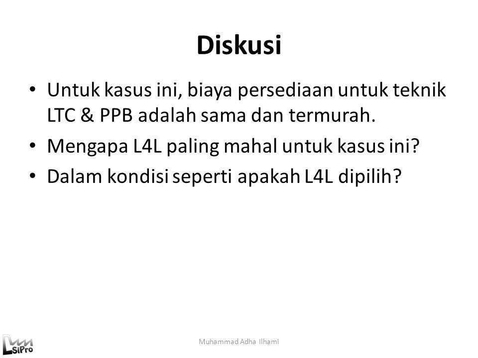 Diskusi Muhammad Adha Ilhami Untuk kasus ini, biaya persediaan untuk teknik LTC & PPB adalah sama dan termurah.