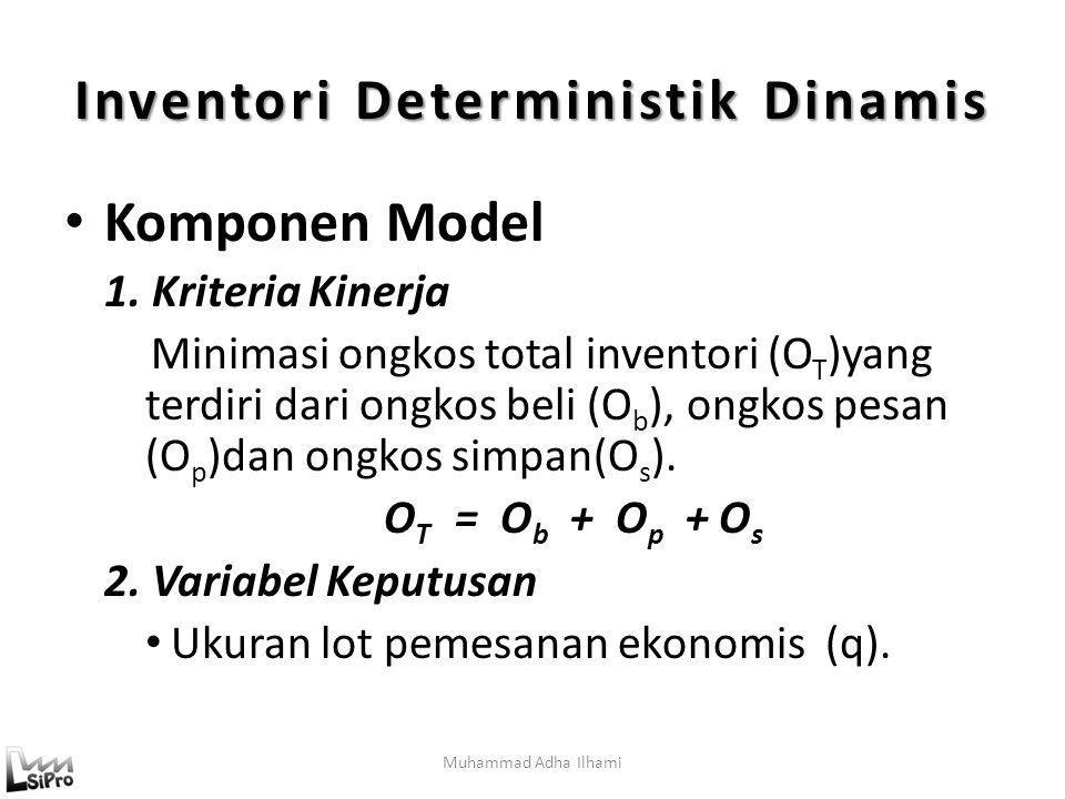 Muhammad Adha Ilhami Komponen Model 1.