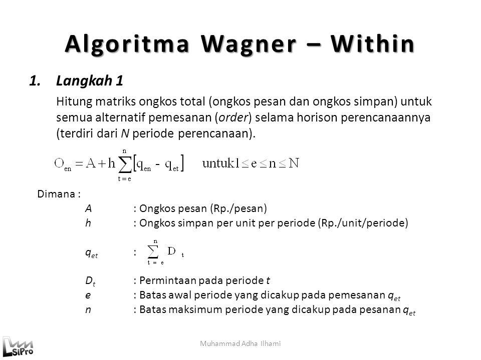 Muhammad Adha Ilhami Algoritma Wagner – Within 1.Langkah 1 Hitung matriks ongkos total (ongkos pesan dan ongkos simpan) untuk semua alternatif pemesanan (order) selama horison perencanaannya (terdiri dari N periode perencanaan).