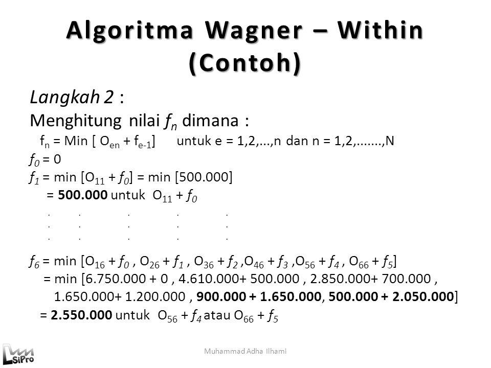 Muhammad Adha Ilhami Algoritma Wagner – Within (Contoh) Langkah 2 : Menghitung nilai f n dimana : f n = Min [ O en + f e-1 ] untuk e = 1,2,...,n dan n = 1,2,.......,N f 0 = 0 f 1 = min [O 11 + f 0 ] = min [500.000] = 500.000 untuk O 11 + f 0.....