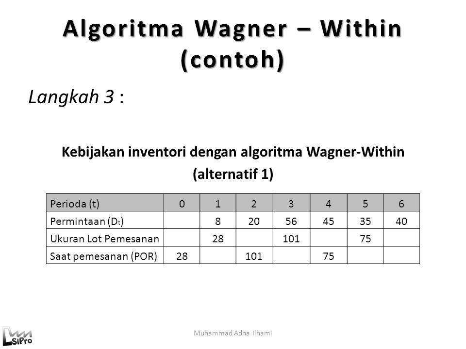 Muhammad Adha Ilhami Algoritma Wagner – Within (contoh) Langkah 3 : Kebijakan inventori dengan algoritma Wagner-Within (alternatif 1) Perioda (t)0123456 Permintaan (D t ) 82056453540 Ukuran Lot Pemesanan 28 101 75 Saat pemesanan (POR)28 101 75