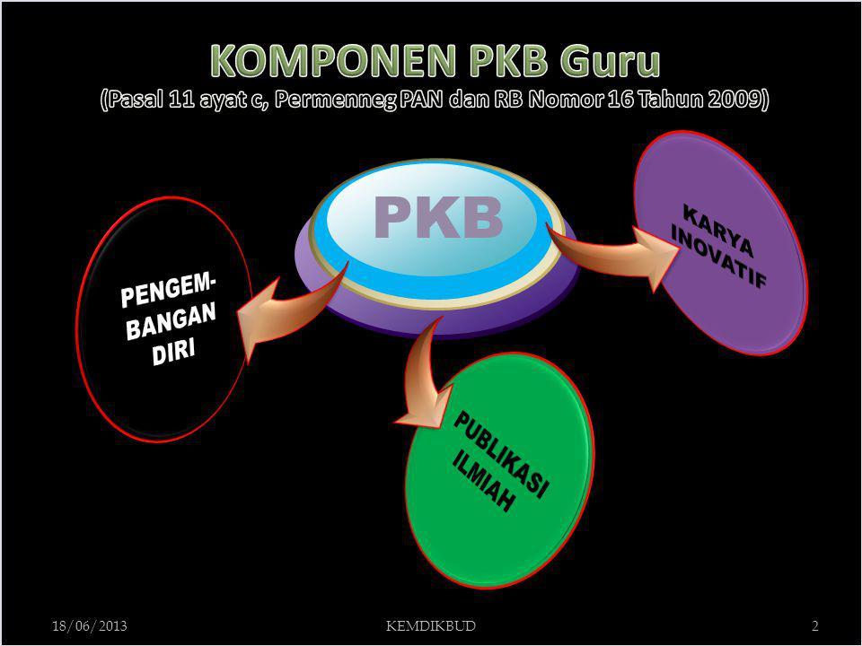 GURU PERTAMA (III/a, III/b) GURU MUDA (III/c, III/d) GURU MADYA (IV/a, IV/b, IV/c) GURU UTAMA (IV/d, IV/e) PROGRAM INDUKSI GURU S1/D-IV BERSERTIFIKAT PKB fokus pd peningkatan kompetensi guru PKB fokus pada peningkatan prestasi peserta didik dan pengelolaan sekolah PKB fokus pd pengembangan sekolah PKB fokus pd pengembangan profesi Tahap Pengembangan Karir Guru 18/06/2013KEMDIKBUD3