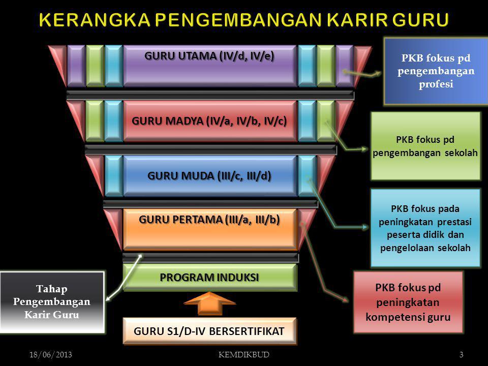 Laporan Pengembangan Diri LEMBAR SAMPUL LEMBAR IDENTITAS LEMBAR PENGESAHAN KATA PENGANTAR DAFTAR ISI PENDAHULUAN 1.Latar Belakang 2.Tujuan Umum PENGEMBANGAN DIRI (1) 1.Waktu Pelaksanaan dan Penyelenggara Kegiatan 2.Jenis Kegiatan 3.Tujuan PD 4.Uraian Materi PD 5.Tindak Lanjut 6.Dampak PD PENGEMBANGAN DIRI (2 dst) 1.Waktu Pelaksanaan dan Penyelenggara Kegiatan 2.Jenis Kegiatan 3.Tujuan PD 4.Uraian Materi PD 5.Tindak Lanjut 6.Dampak PD PENUTUP 18/06/201334KEMDIKBUD