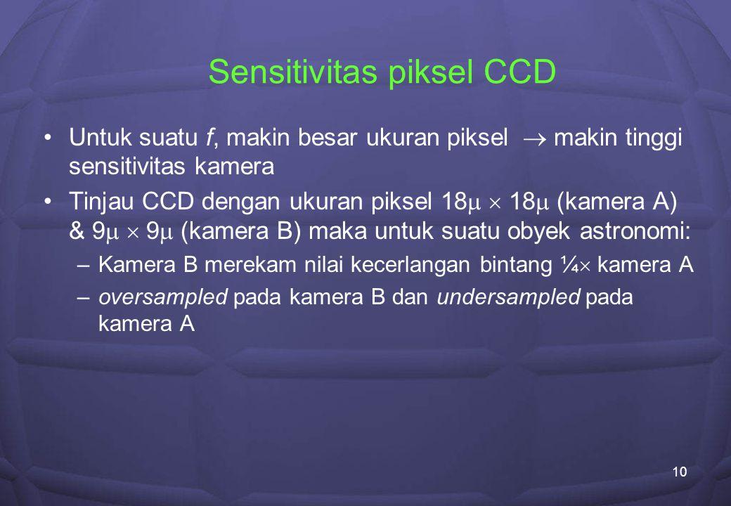 10 Sensitivitas piksel CCD Untuk suatu f, makin besar ukuran piksel  makin tinggi sensitivitas kamera Tinjau CCD dengan ukuran piksel 18   18  (kamera A) & 9   9  (kamera B) maka untuk suatu obyek astronomi: –Kamera B merekam nilai kecerlangan bintang ¼  kamera A –oversampled pada kamera B dan undersampled pada kamera A