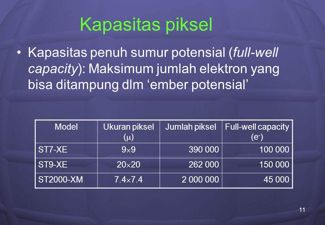 11 Kapasitas piksel Kapasitas penuh sumur potensial (full-well capacity): Maksimum jumlah elektron yang bisa ditampung dlm 'ember potensial' ModelUkuran piksel (  ) Jumlah pikselFull-well capacity (e - ) ST7-XE 9999 390 000100 000 ST9-XE 20  20 262 000150 000 ST2000-XM 7.4  7.4 2 000 00045 000