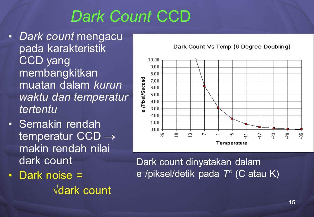 15 Dark Count CCD Dark count mengacu pada karakteristik CCD yang membangkitkan muatan dalam kurun waktu dan temperatur tertentu Semakin rendah temperatur CCD  makin rendah nilai dark count Dark noise =  dark count Dark count dinyatakan dalam e  /piksel/detik pada T  (C atau K)