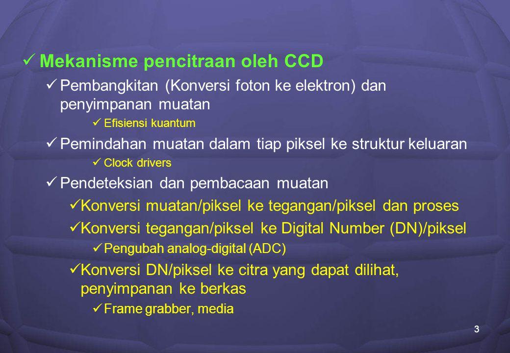 3 Mekanisme pencitraan oleh CCD Pembangkitan (Konversi foton ke elektron) dan penyimpanan muatan Efisiensi kuantum Pemindahan muatan dalam tiap piksel