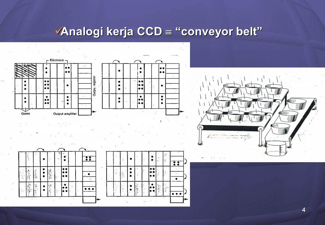 """4 Analogi kerja CCD  """"conveyor belt"""" Analogi kerja CCD  """"conveyor belt"""""""