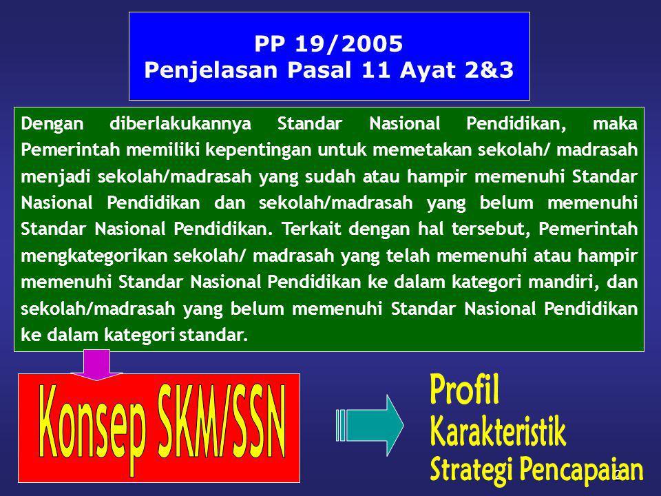 2 PP 19/2005 Penjelasan Pasal 11 Ayat 2&3 Dengan diberlakukannya Standar Nasional Pendidikan, maka Pemerintah memiliki kepentingan untuk memetakan sek