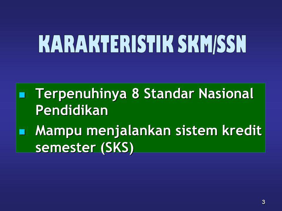 3 Terpenuhinya 8 Standar Nasional Pendidikan Terpenuhinya 8 Standar Nasional Pendidikan Mampu menjalankan sistem kredit semester (SKS) Mampu menjalank