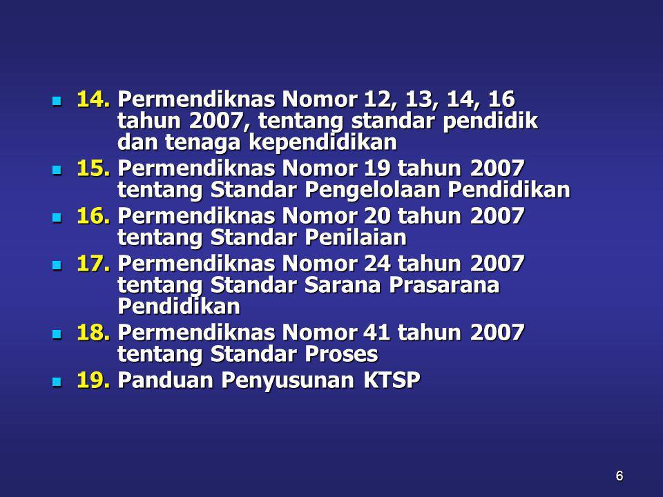 6 14. Permendiknas Nomor 12, 13, 14, 16 tahun 2007, tentang standar pendidik dan tenaga kependidikan 14. Permendiknas Nomor 12, 13, 14, 16 tahun 2007,
