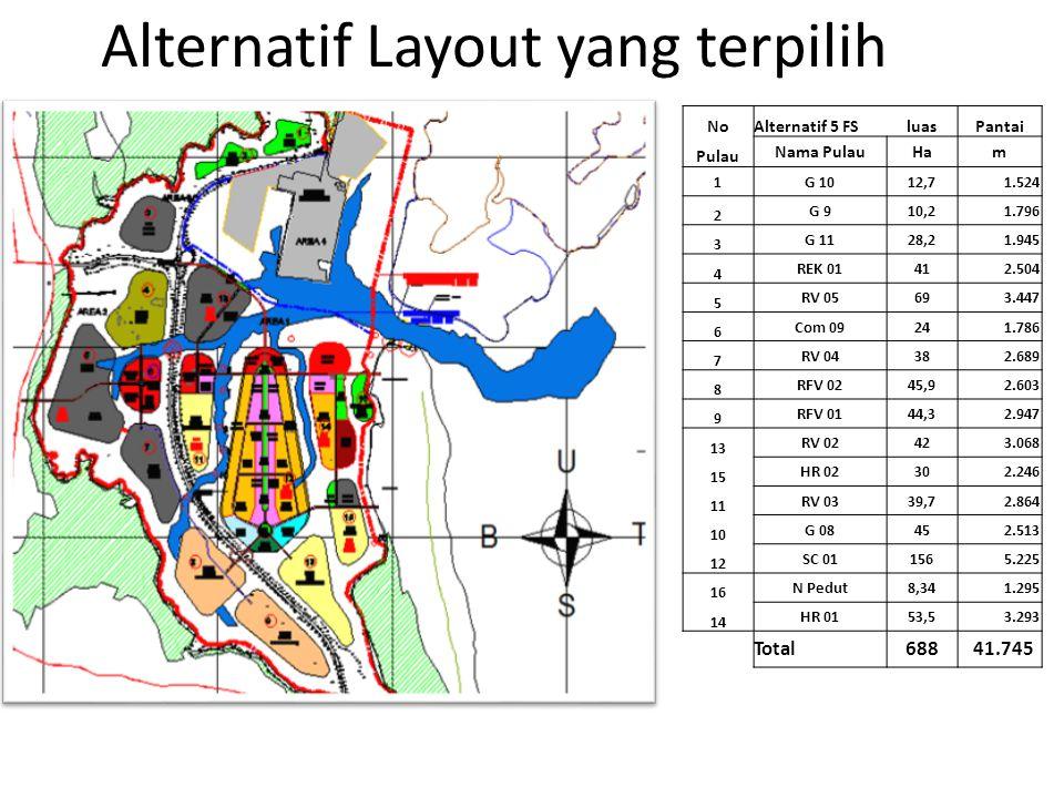Alternatif Layout yang terpilih NoAlternatif 5 FSluasPantai Pulau Nama PulauHam 1G 1012,7 1.524 2 G 910,2 1.796 3 G 1128,2 1.945 4 REK 0141 2.504 5 RV