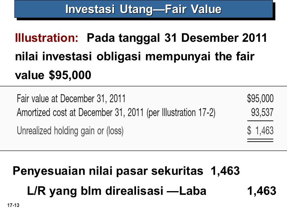 17-13 Illustration: Pada tanggal 31 Desember 2011 nilai investasi obligasi mempunyai the fair value $95,000 Investasi Utang—Fair Value Penyesuaian nilai pasar sekuritas 1,463 L/R yang blm direalisasi —Laba 1,463