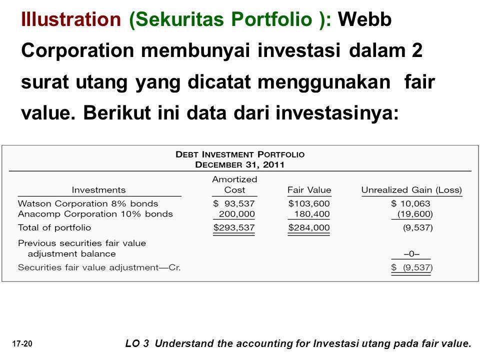 17-20 Illustration (Sekuritas Portfolio ): Webb Corporation membunyai investasi dalam 2 surat utang yang dicatat menggunakan fair value. Berikut ini d