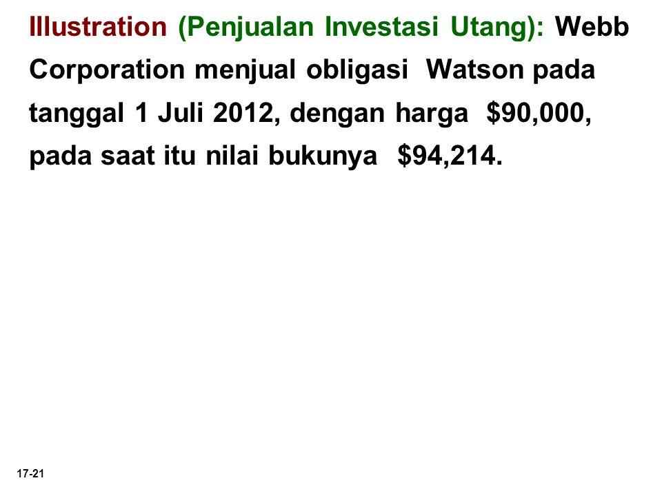 17-21 Illustration (Penjualan Investasi Utang): Webb Corporation menjual obligasi Watson pada tanggal 1 Juli 2012, dengan harga $90,000, pada saat itu