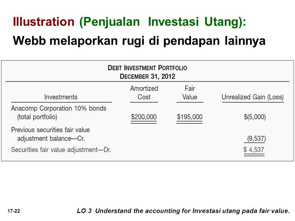 17-22 Illustration (Penjualan Investasi Utang): Webb melaporkan rugi di pendapan lainnya Illustration 17-12 LO 3 Understand the accounting for Investasi utang pada fair value.
