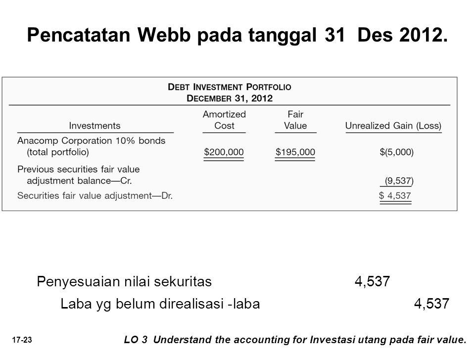 17-23 Pencatatan Webb pada tanggal 31 Des 2012. Penyesuaian nilai sekuritas 4,537 Laba yg belum direalisasi -laba4,537 LO 3 Understand the accounting