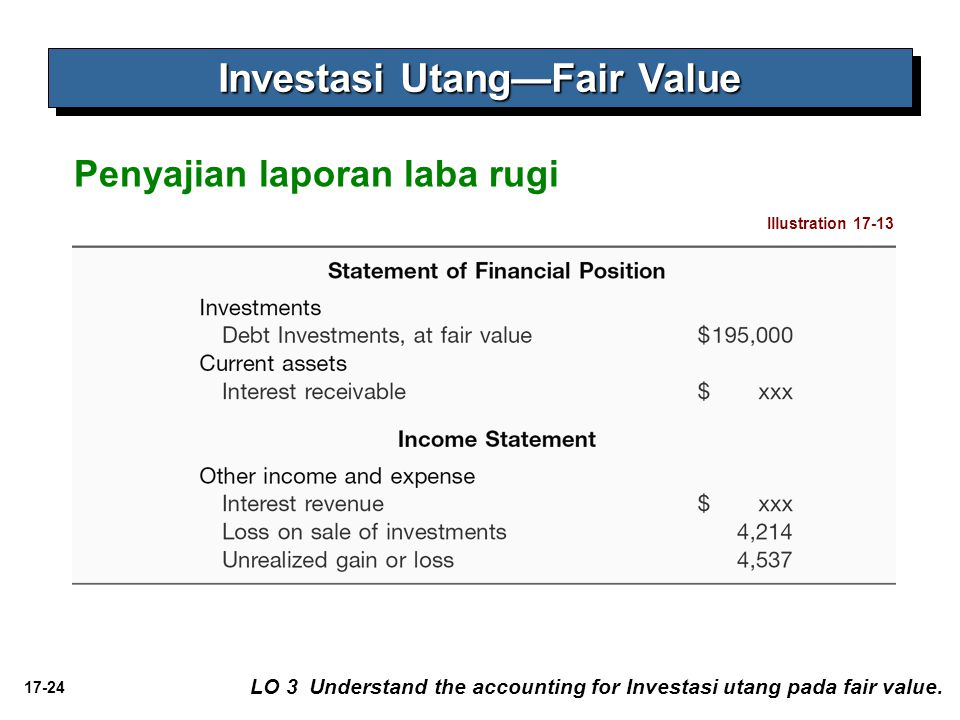 17-24 Penyajian laporan laba rugi Illustration 17-13 Investasi Utang—Fair Value LO 3 Understand the accounting for Investasi utang pada fair value.