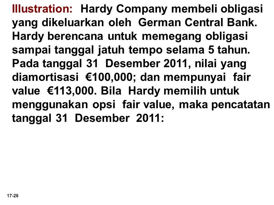 17-26 Illustration: Hardy Company membeli obligasi yang dikeluarkan oleh German Central Bank.