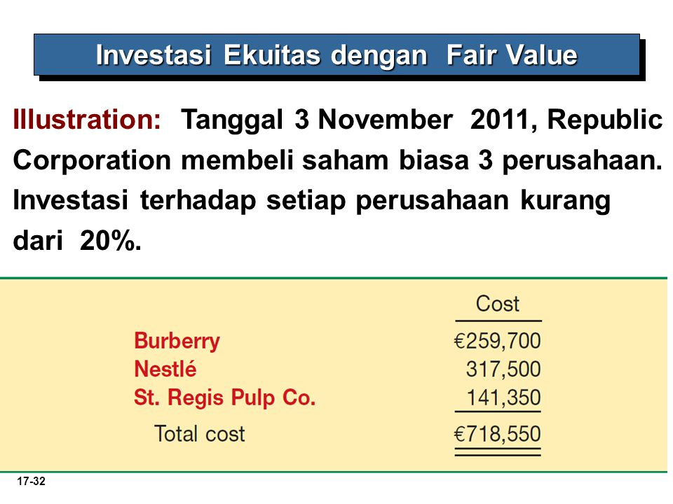 17-32 Investasi Ekuitas dengan Fair Value Illustration: Tanggal 3 November 2011, Republic Corporation membeli saham biasa 3 perusahaan. Investasi terh