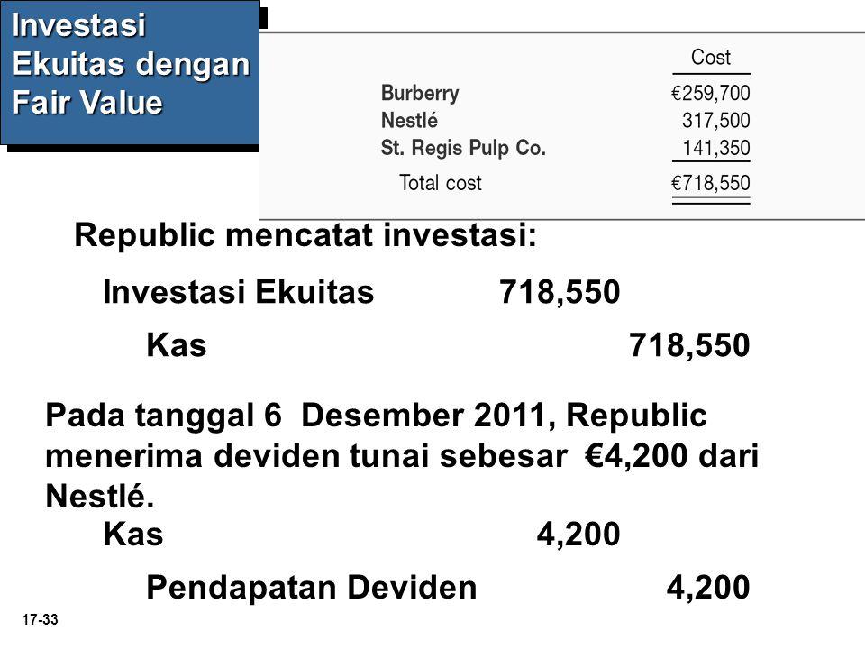 17-33 Investasi Ekuitas dengan Fair Value Republic mencatat investasi: Investasi Ekuitas 718,550 Kas 718,550 Pada tanggal 6 Desember 2011, Republic menerima deviden tunai sebesar €4,200 dari Nestlé.