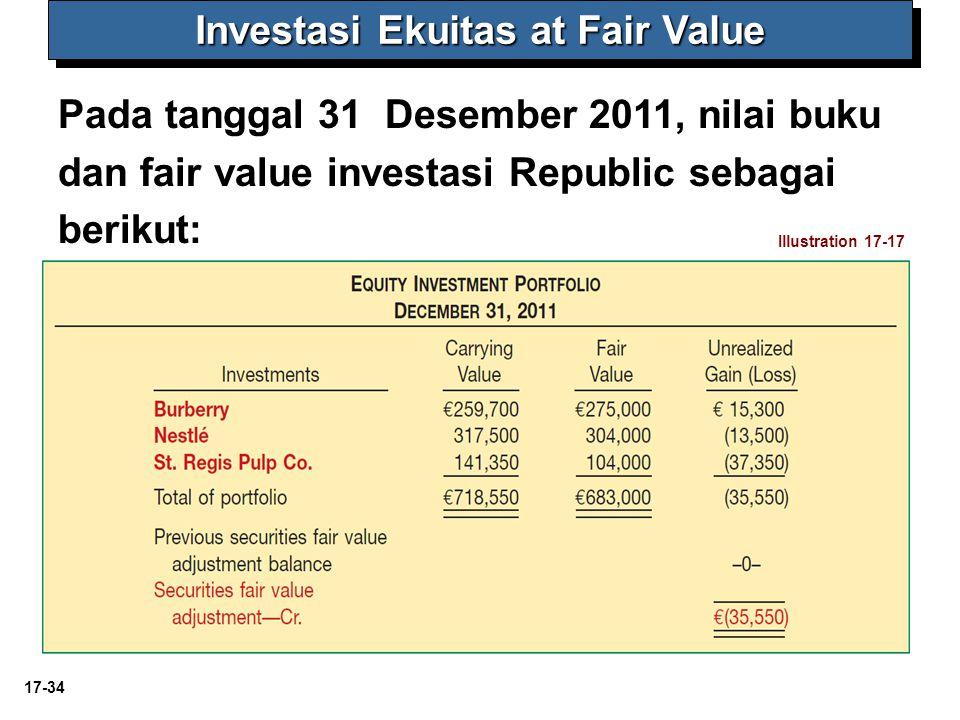 17-34 Investasi Ekuitas at Fair Value Pada tanggal 31 Desember 2011, nilai buku dan fair value investasi Republic sebagai berikut: Illustration 17-17
