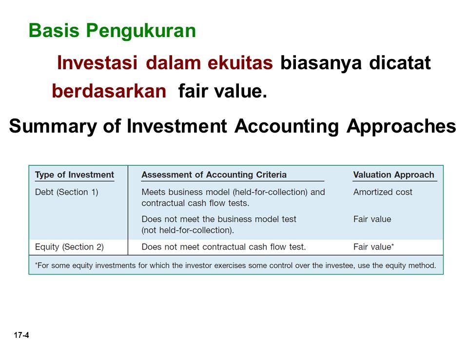 17-4 Investasi dalam ekuitas biasanya dicatat berdasarkan fair value. Summary of Investment Accounting Approaches Basis Pengukuran