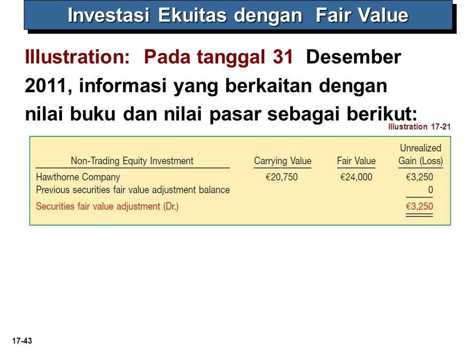 17-43 Investasi Ekuitas dengan Fair Value Illustration: Pada tanggal 31 Desember 2011, informasi yang berkaitan dengan nilai buku dan nilai pasar sebagai berikut: Illustration 17-21