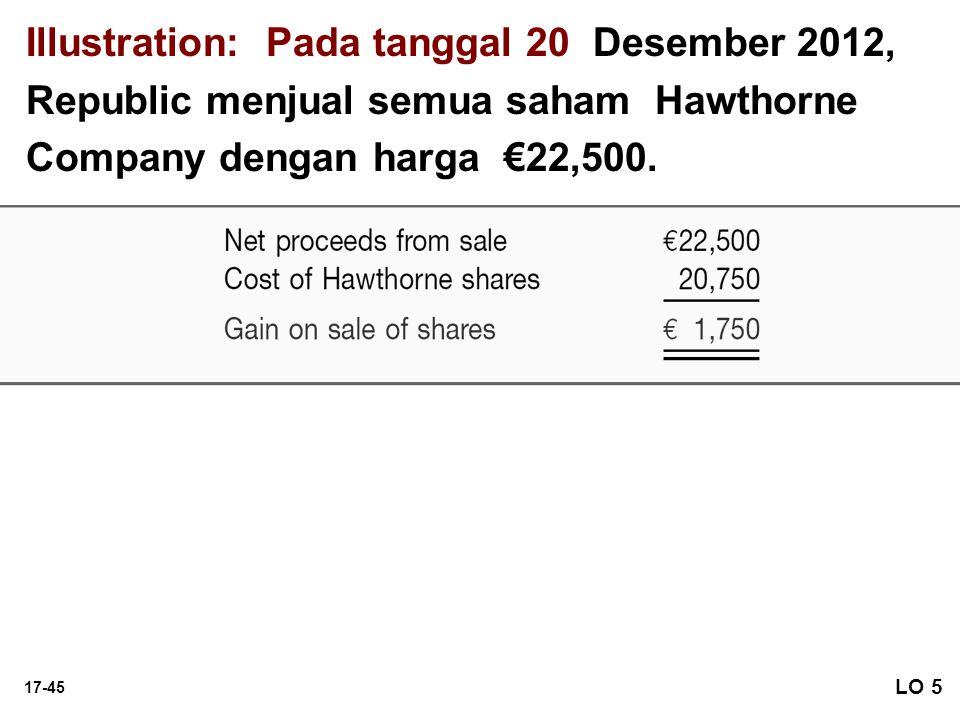 17-45 Illustration: Pada tanggal 20 Desember 2012, Republic menjual semua saham Hawthorne Company dengan harga €22,500.