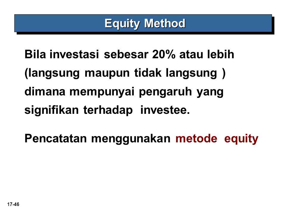 17-46 Bila investasi sebesar 20% atau lebih (langsung maupun tidak langsung ) dimana mempunyai pengaruh yang signifikan terhadap investee.