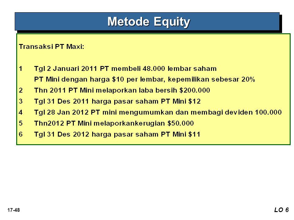 17-48 LO 6 Metode Equity