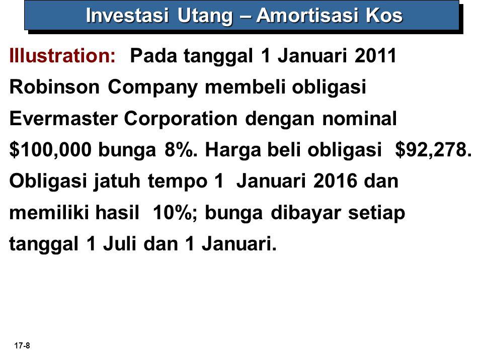 17-8 Illustration: Pada tanggal 1 Januari 2011 Robinson Company membeli obligasi Evermaster Corporation dengan nominal $100,000 bunga 8%. Harga beli o