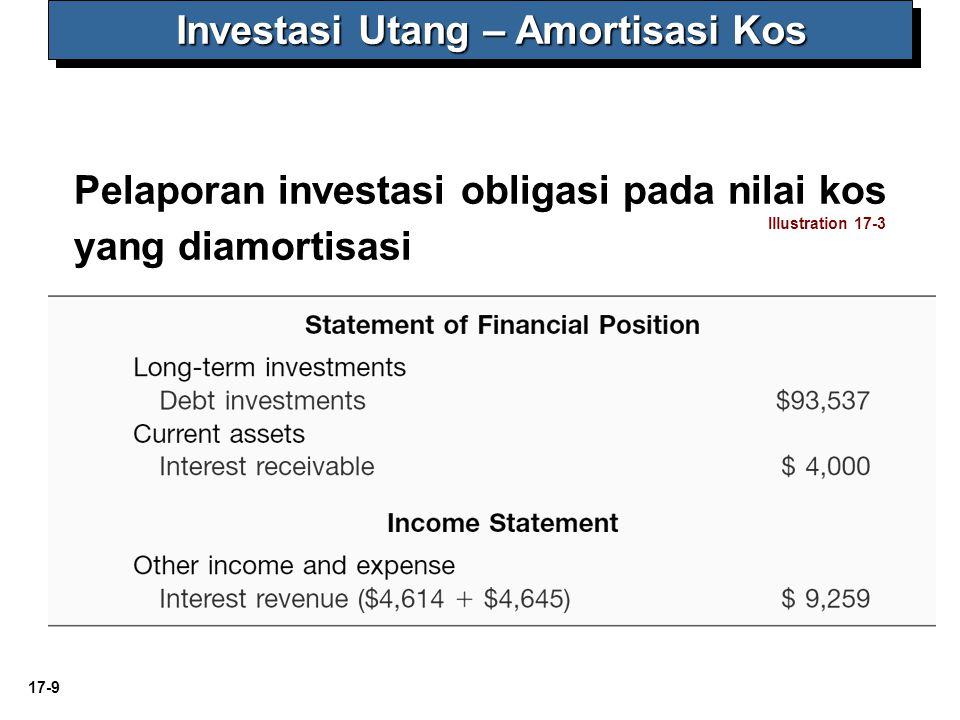 17-9 Pelaporan investasi obligasi pada nilai kos yang diamortisasi Illustration 17-3 Investasi Utang – Amortisasi Kos Investasi Utang – Amortisasi Kos