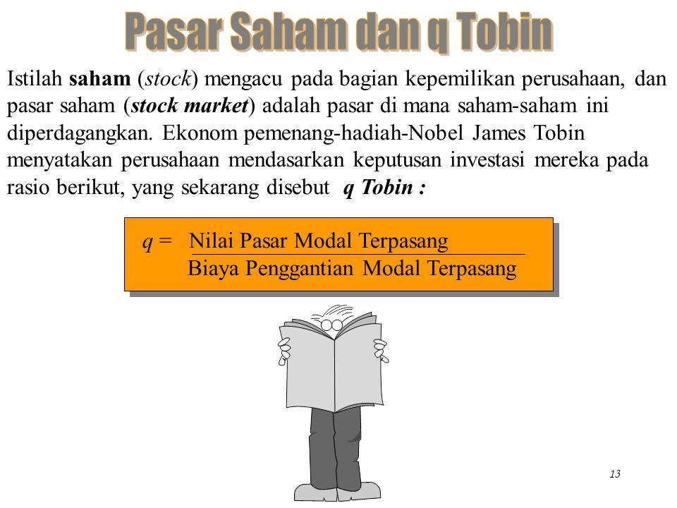 Chapter Seventeen13 Istilah saham (stock) mengacu pada bagian kepemilikan perusahaan, dan pasar saham (stock market) adalah pasar di mana saham-saham