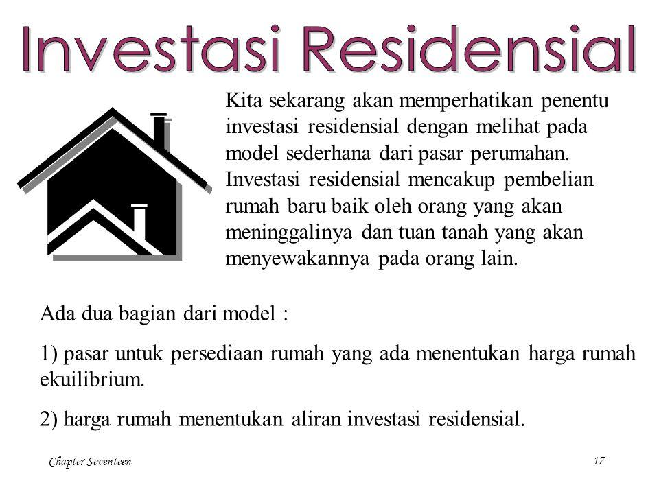 Chapter Seventeen17 Kita sekarang akan memperhatikan penentu investasi residensial dengan melihat pada model sederhana dari pasar perumahan. Investasi