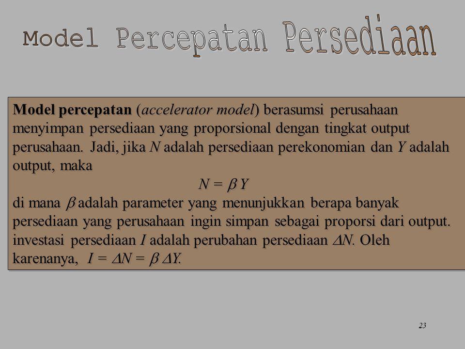 Chapter Seventeen23 Model percepatan (accelerator model) berasumsi perusahaan menyimpan persediaan yang proporsional dengan tingkat output perusahaan.