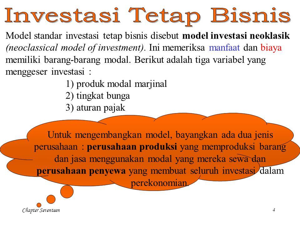 Chapter Seventeen4 Model standar investasi tetap bisnis disebut model investasi neoklasik (neoclassical model of investment). Ini memeriksa manfaat da