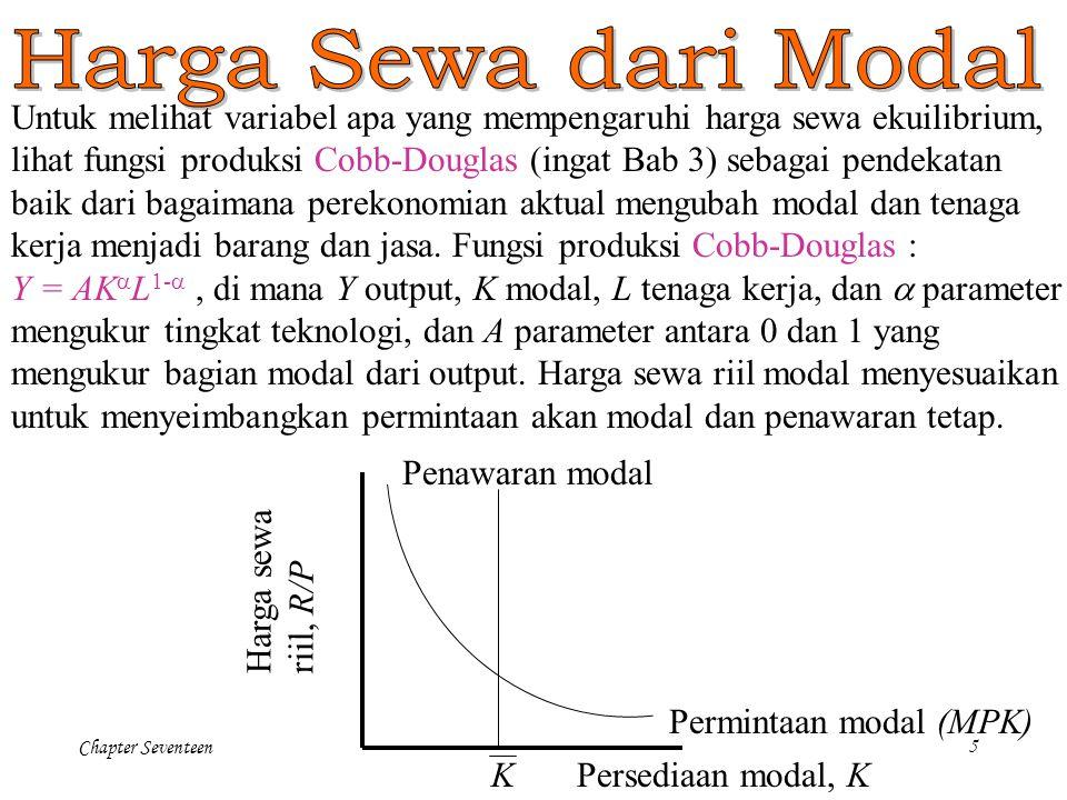 Chapter Seventeen5 Untuk melihat variabel apa yang mempengaruhi harga sewa ekuilibrium, lihat fungsi produksi Cobb-Douglas (ingat Bab 3) sebagai pende
