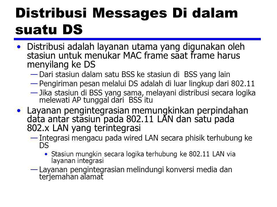 Distribusi Messages Di dalam suatu DS Distribusi adalah layanan utama yang digunakan oleh stasiun untuk menukar MAC frame saat frame harus menyilang k