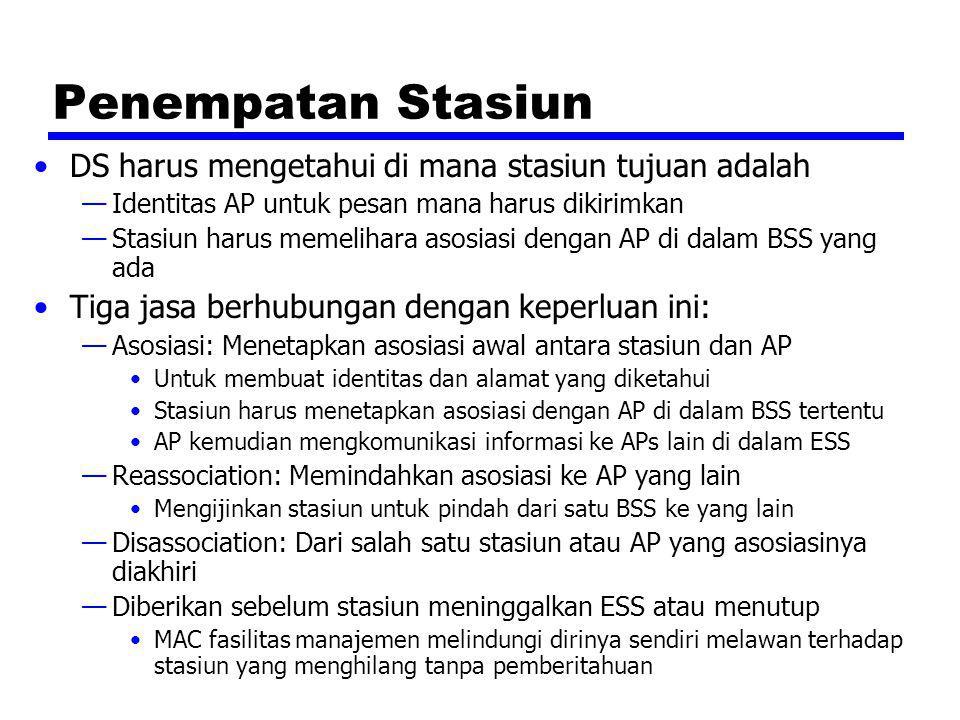 Penempatan Stasiun DS harus mengetahui di mana stasiun tujuan adalah —Identitas AP untuk pesan mana harus dikirimkan —Stasiun harus memelihara asosias