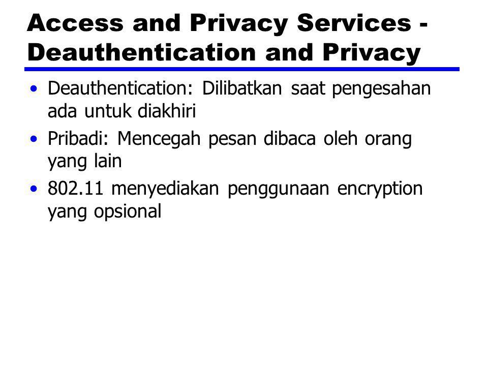 Access and Privacy Services - Deauthentication and Privacy Deauthentication: Dilibatkan saat pengesahan ada untuk diakhiri Pribadi: Mencegah pesan dib