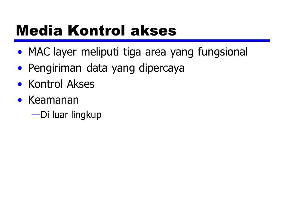 Media Kontrol akses MAC layer meliputi tiga area yang fungsional Pengiriman data yang dipercaya Kontrol Akses Keamanan —Di luar lingkup